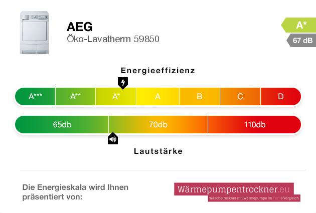 Energieskala: AEG Öko-Lavatherm 59850