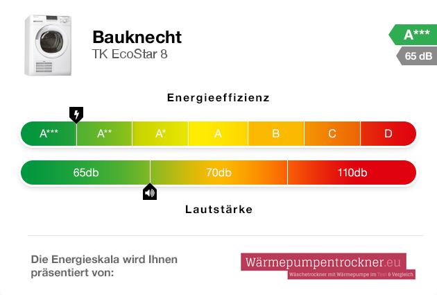 Energieskala: Bauknecht TK EcoStar 8