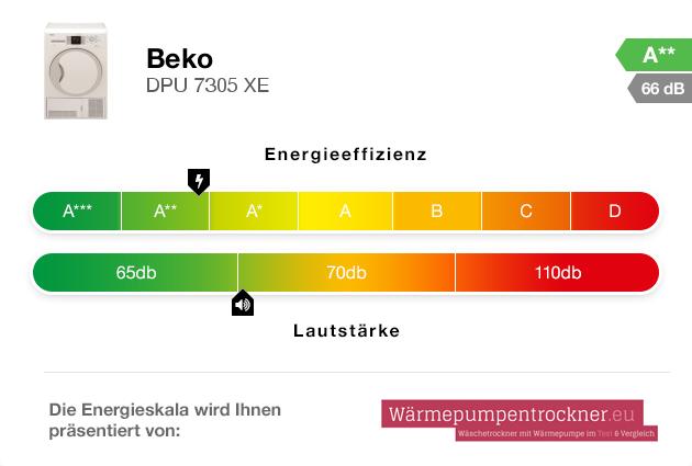 Energieskala: Beko DPU 7305 XE