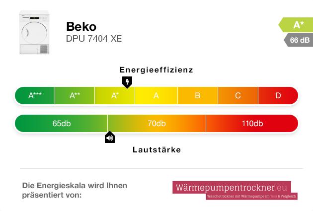 Energieskala: Beko DPU 7404 XE