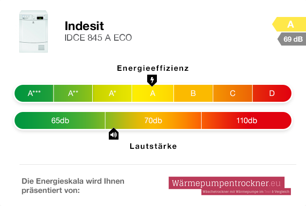 Energieskala: Indesit IDCE 845 A ECO