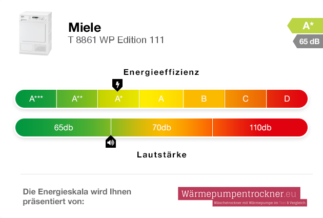 Energieskala: Miele T 8861 WP Edition 111