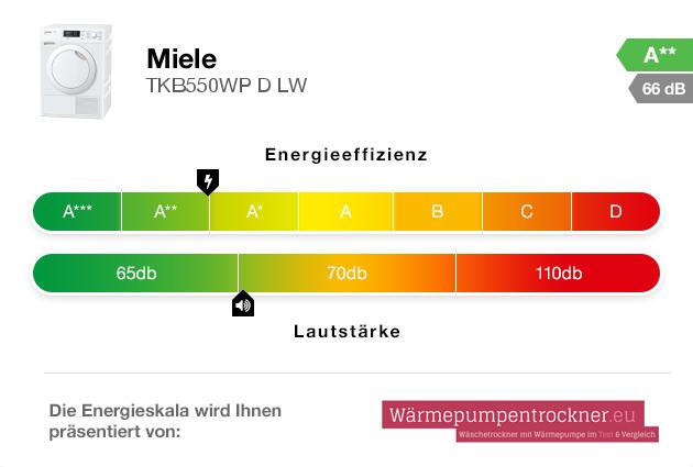 Energieskala: Miele TKB550WP D LW