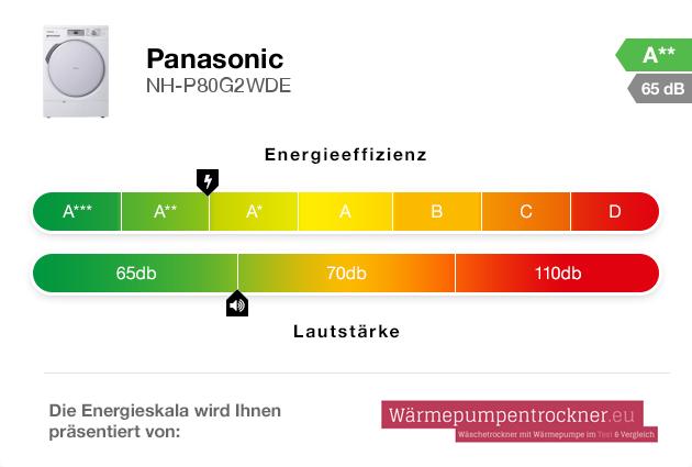 Energieskala: Panasonic NH-P80G2WDE