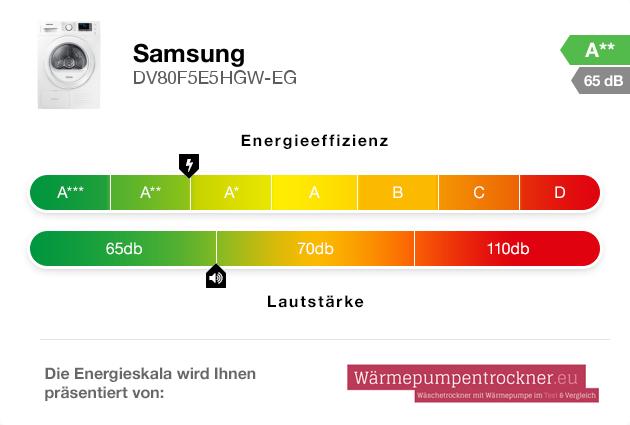 Energieskala: Samsung DV80F5E5HGW-EG