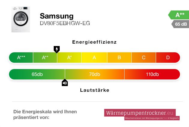 Energieskala: Samsung DV80F5EBHGW-EG